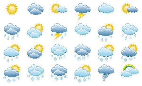 Предсказание и управление погодой